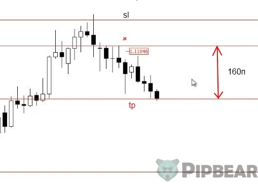 counter trend trading