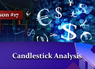 Candlestick analysis on forex