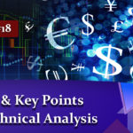 Technical analysis on Forex