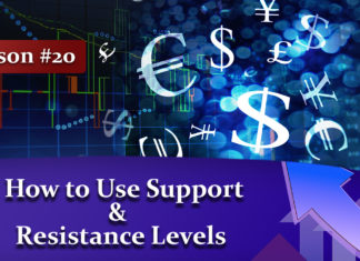 Support and Resistance on Forex