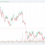 what is kagi charts