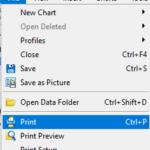 Metatrader print function