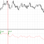 RSI overbought signal