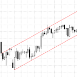accending price channel