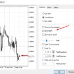 chart shift