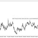 flat market