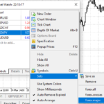 forex sets in market watch