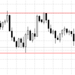 horizontal channel on forex