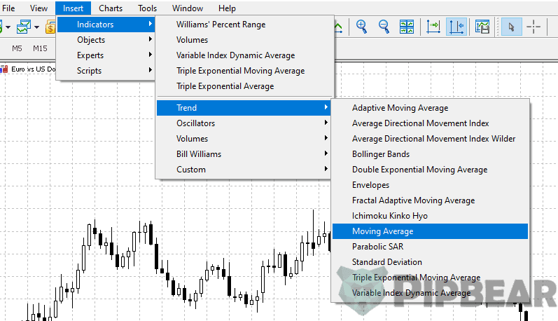 how to find moving average indicator in mt4