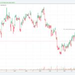 what is kagi chart