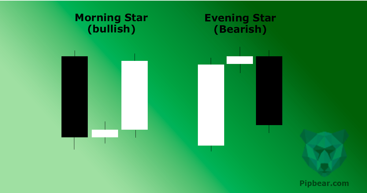 morning and evening star