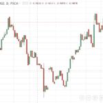 eurusd gbpusd pair trading