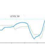 qqe indicator explained