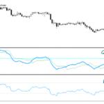 qqe trading strategy