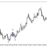 charting ross hooks