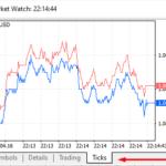 tick chart mt5