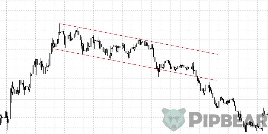 trendlines MT5