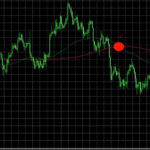 fibonacci strategy