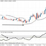 parabolic sar trading strategy