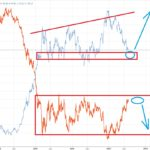 the dxy index explained