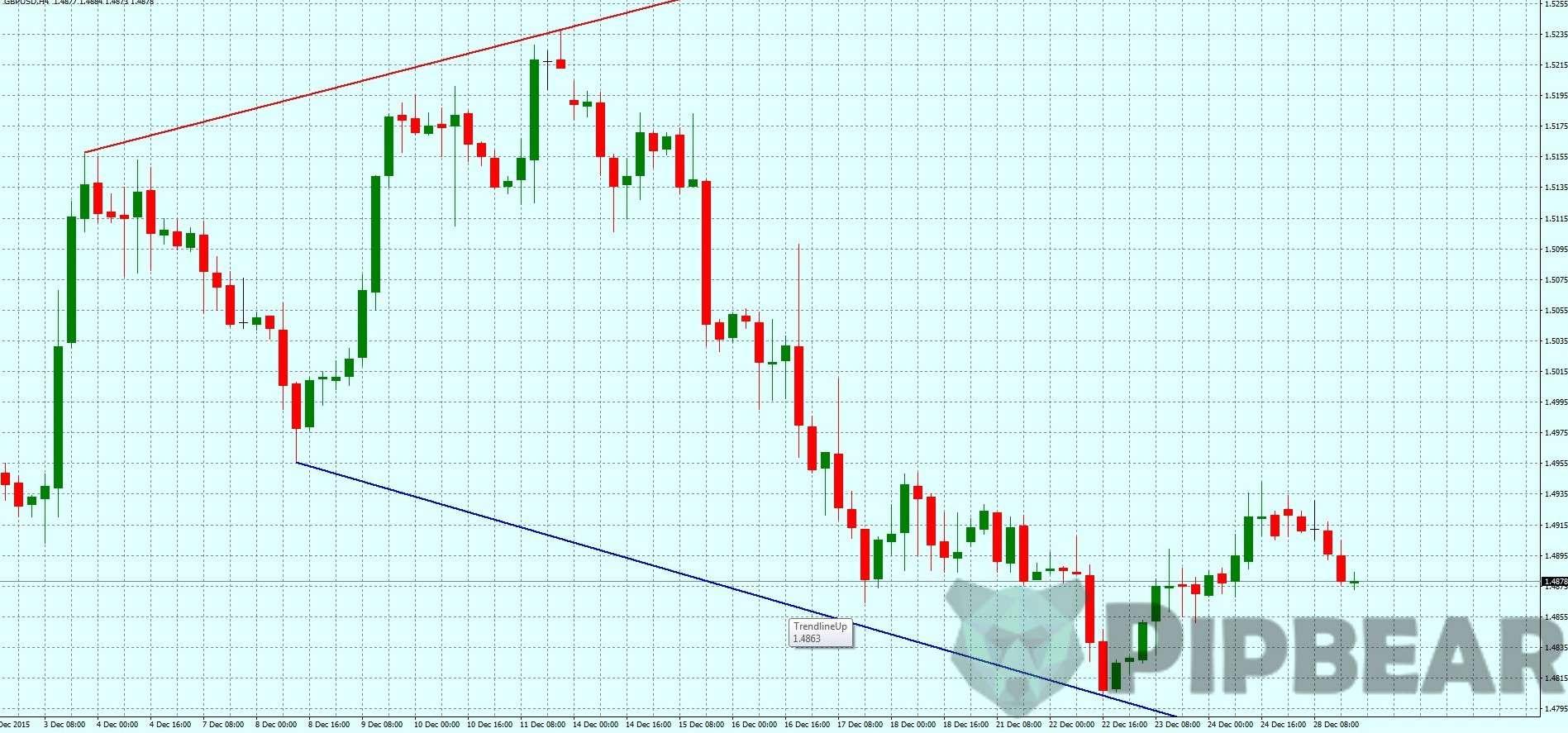 Trend Signals Indicator