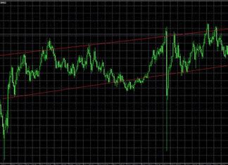 carry trade analysis
