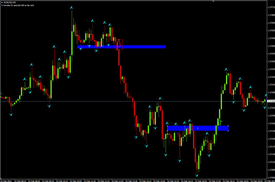 fractal indicator for MT4
