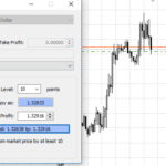 GBP/USD forex trade