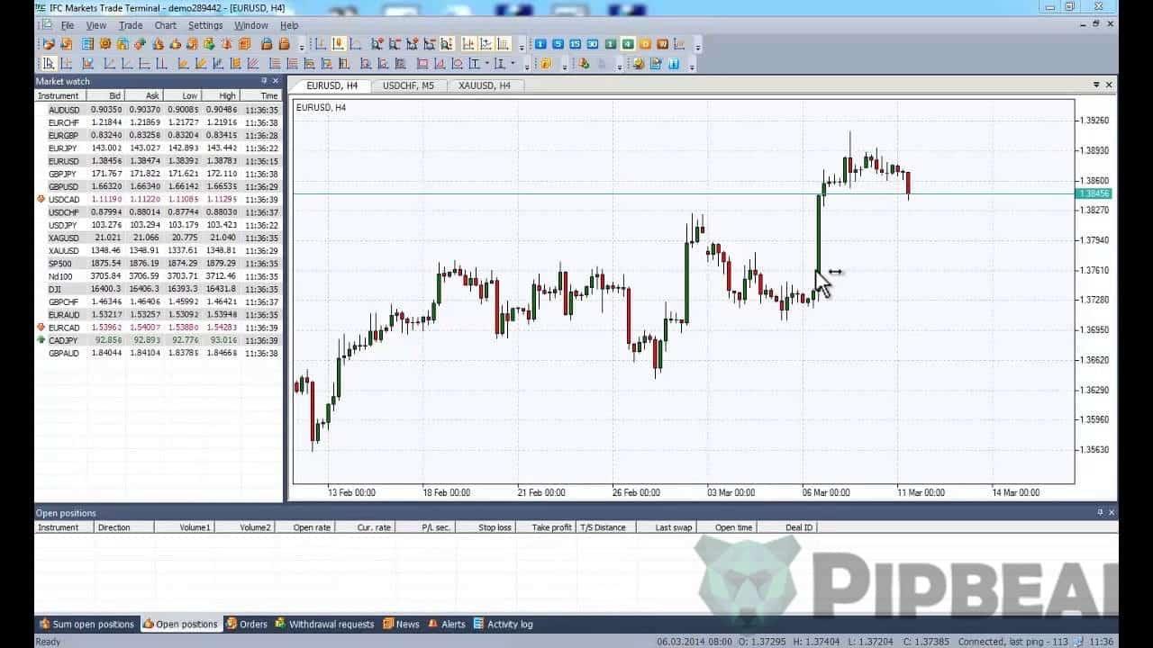 Market-Facilitation-Index