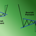 pennant formation