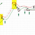 scalping strategy on forex