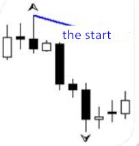 fractal start