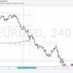 swing trading on forex