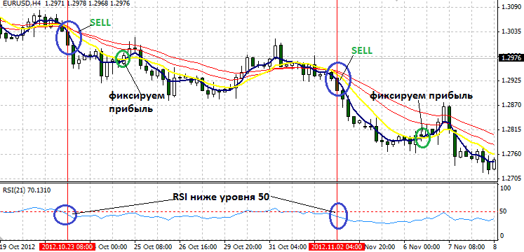 forex tunnel strategy