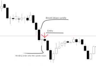 jaroo strategy signals