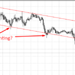 Stop loss hunting on forex