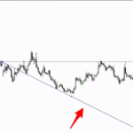 how to draw gann lines on the chart