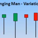 Hanging man variantions