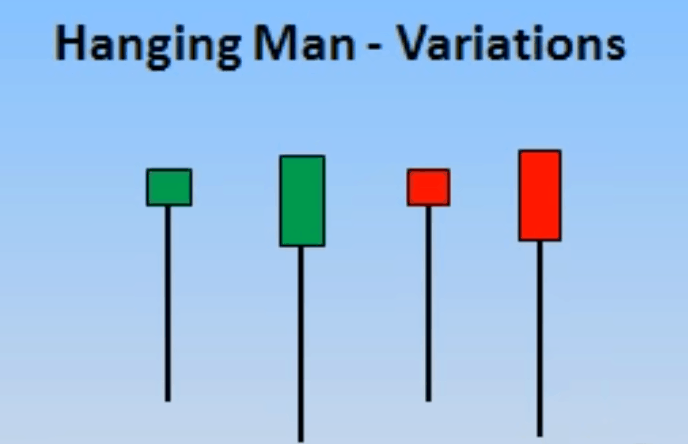 Hanging man variantions