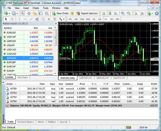 Binary Options or Forex