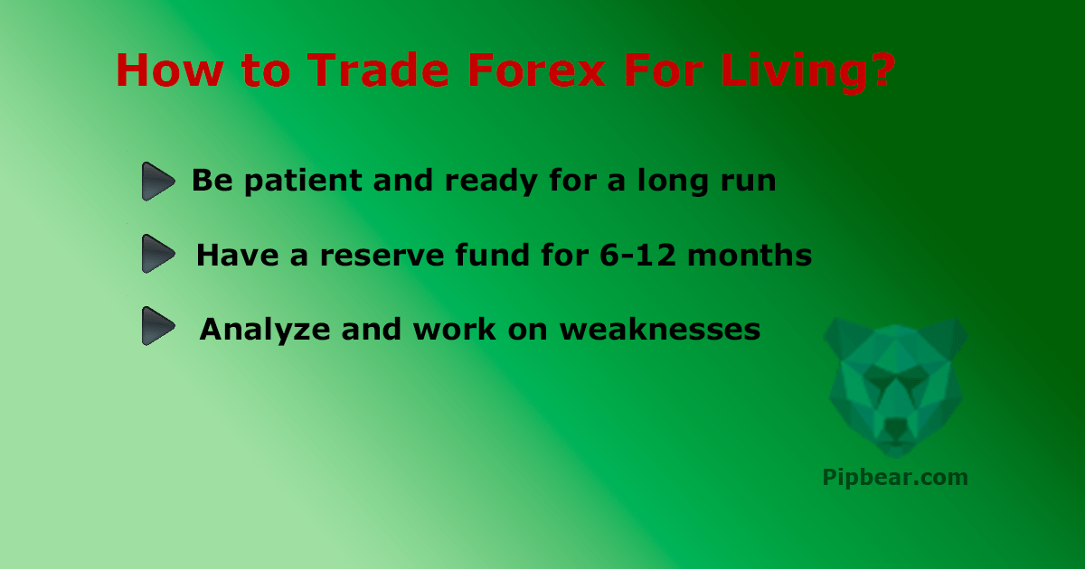 forex for living