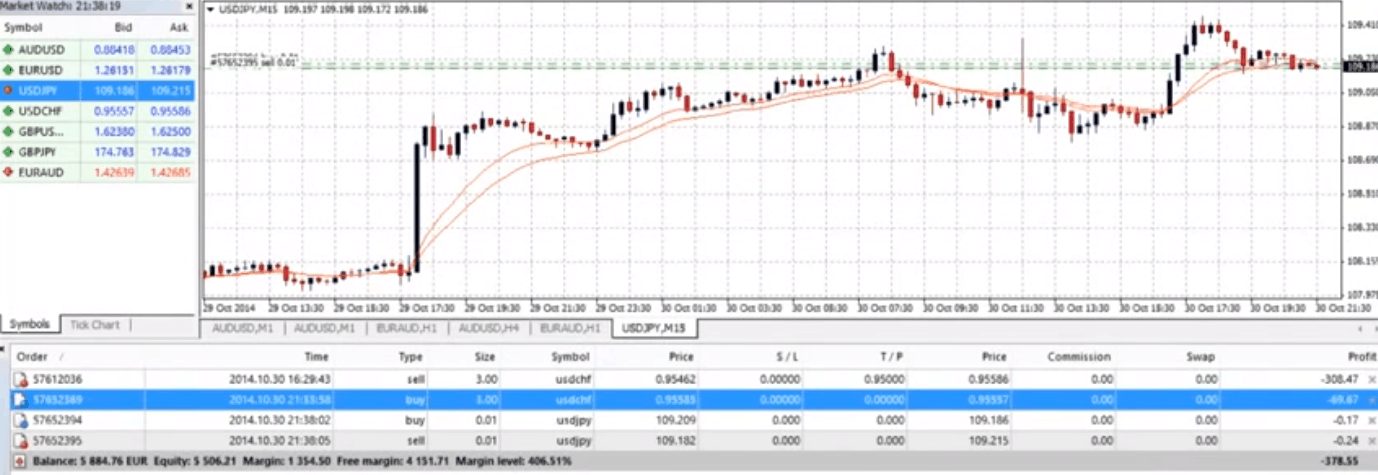forex hedging strategy