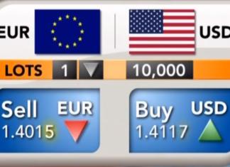 forex spot market