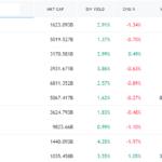 forex vs penny stocks trading