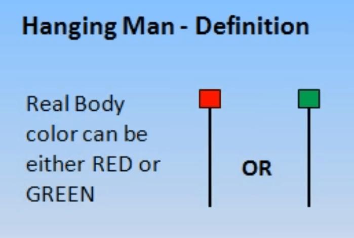 hanging man candlestick pattern