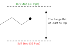 non farm payrolls trading strategy