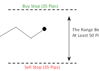 non farm payrolls trading strategy