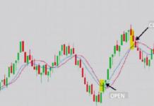 range bar forex strategy