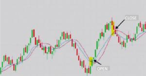 Range detection strategy forex