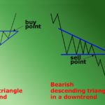triangle formation